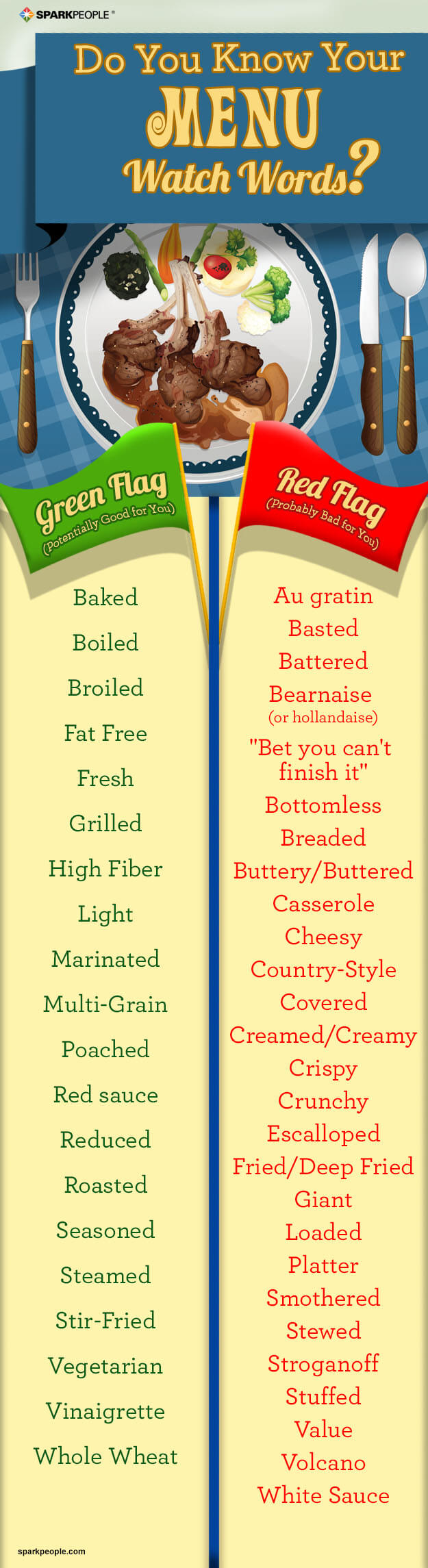 do you know your menu watch words sparkpeople