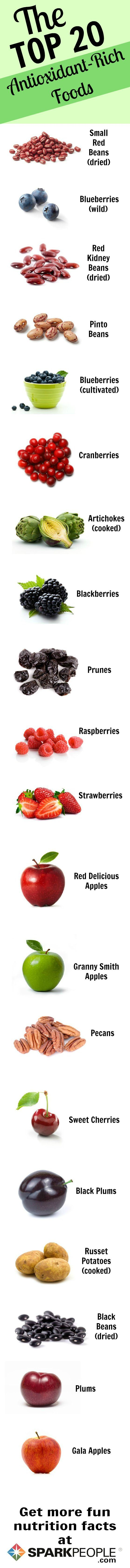 Tips: Eating healthy Antioxidant_graphic5