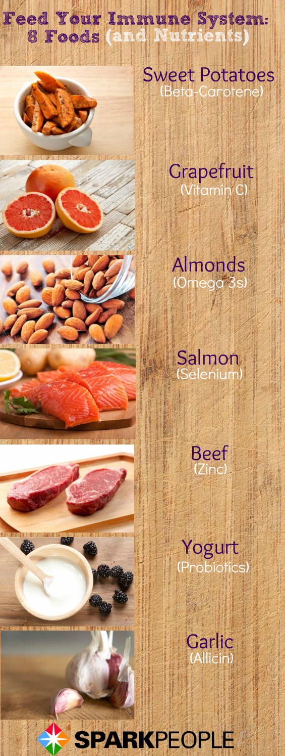 Tips: Eating healthy - Page 2 Cuttingboard_565graphic3