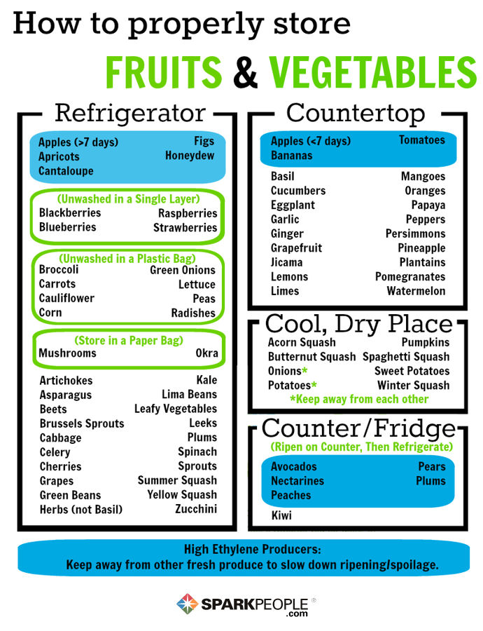 How Much Does a Refrigerator Cost?