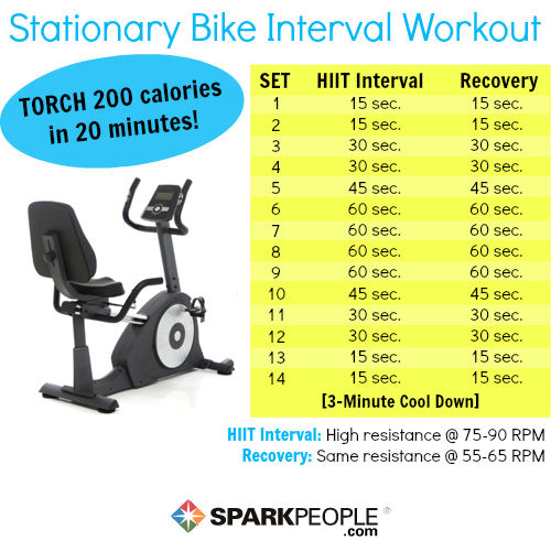 Bike Exercise Program Interval Training Workout