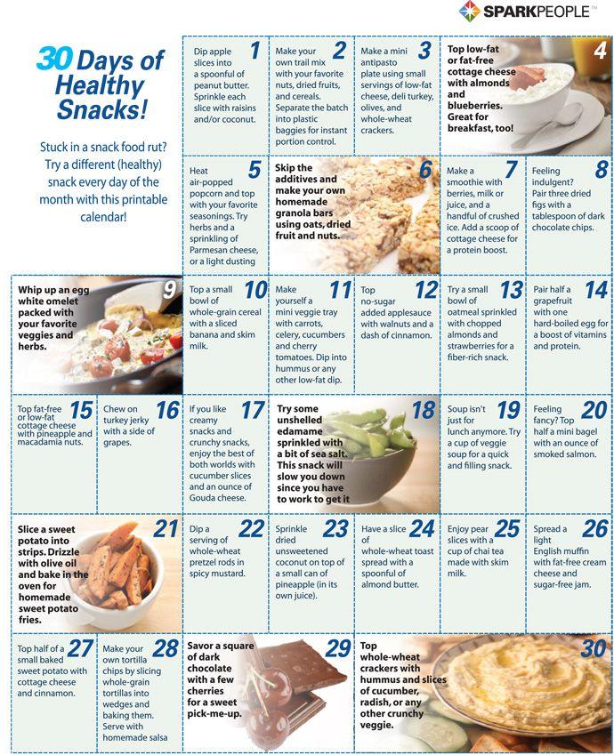 Snack Calendar Printables : Days of healthy snacks sparkpeople