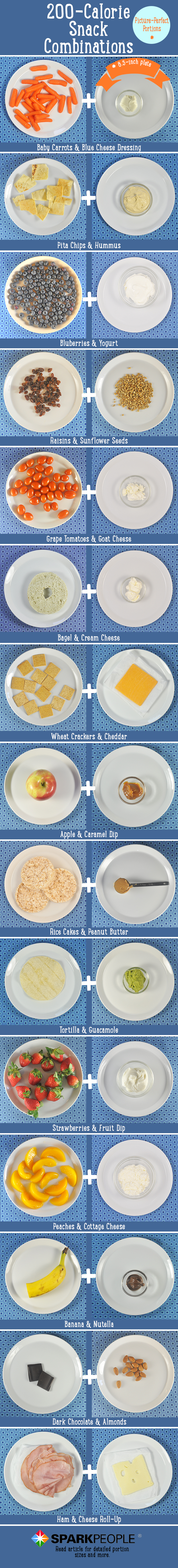 Tips: Eating healthy Snackcombos