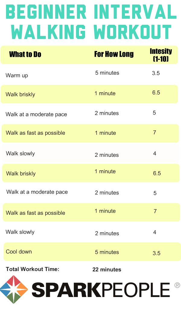 Beginner Interval Walking Workout
