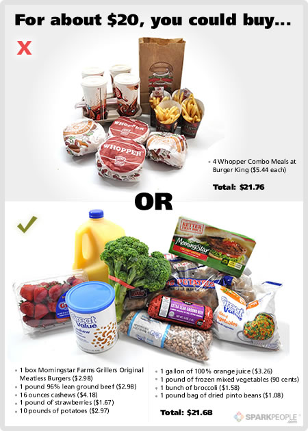 $20 Food Showdown: Fast Food vs. Healthy Food | SparkPeople