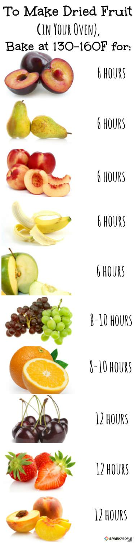 dry fruits list healthy fruit flapjack recipe