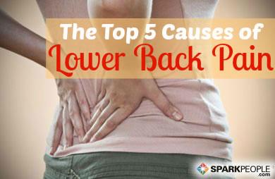 Stomach Acid Chest Pain Natural Remedies