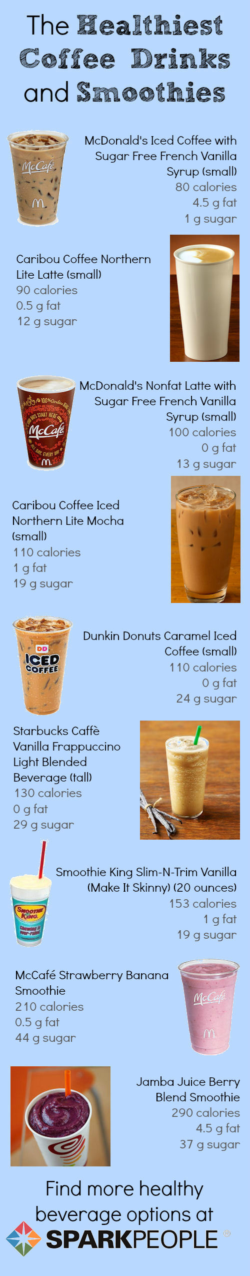 The 9 Healthiest Coffee Drinks And Smoothies Sparkpeople