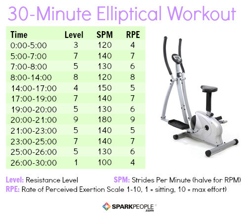 30-Minute Interval Workout For The Elliptical