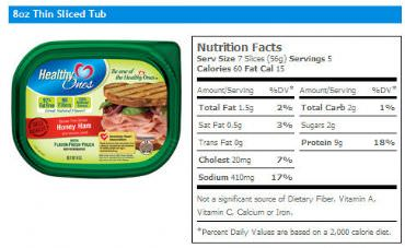 We Ate It: Healthy Ones Lunch Meat | SparkPeople