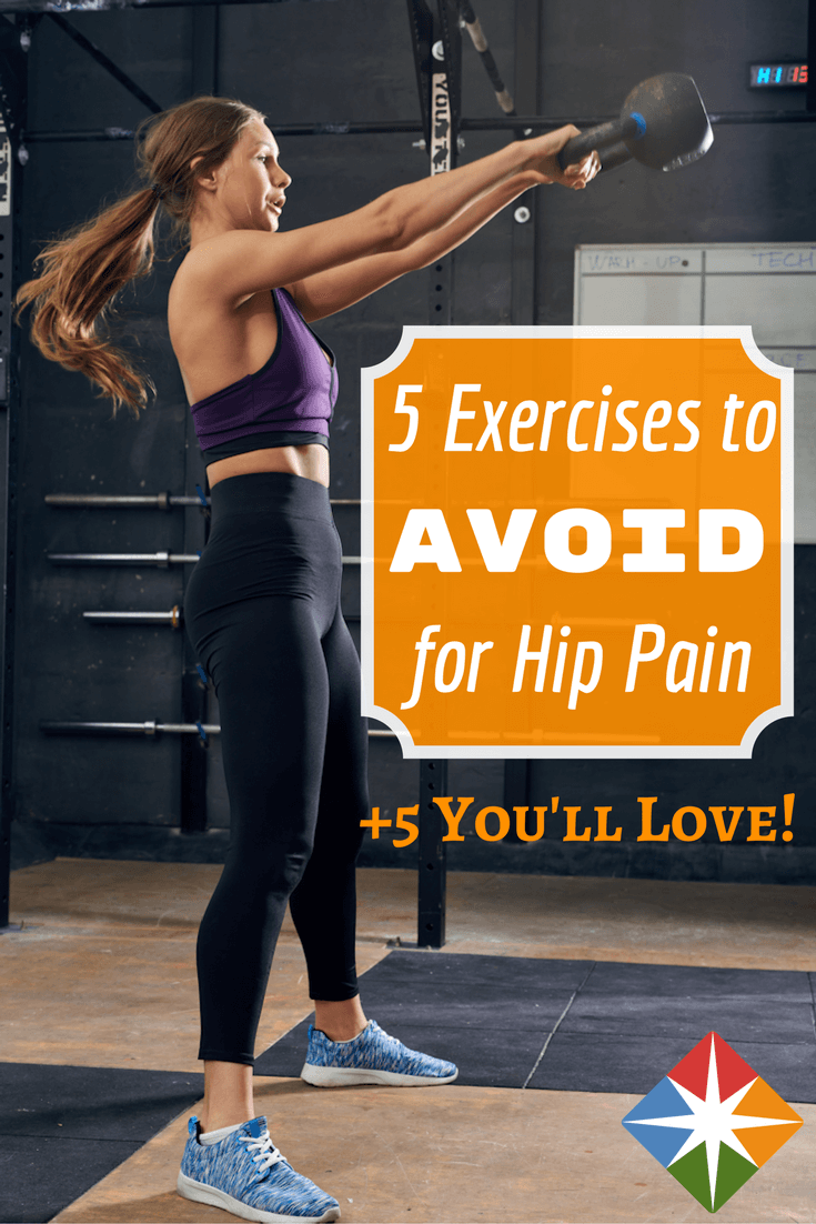 Image result for Exercises to avoid  in hip bursitis