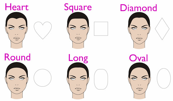 How To Find The Best Hairstyle For Your Face Shape
