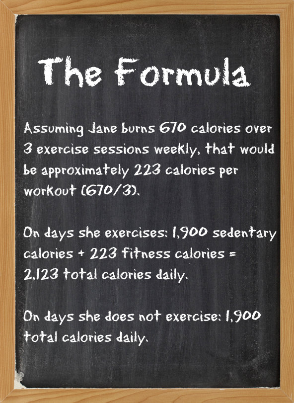 Calorie Calculations 101 Sparkpeople