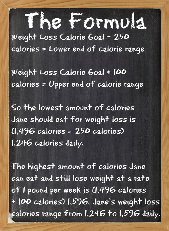 How Many Calories Should You Eat To Lose Weight Sparkpeople